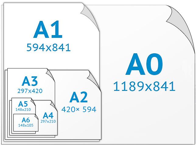 Formaty papieru A